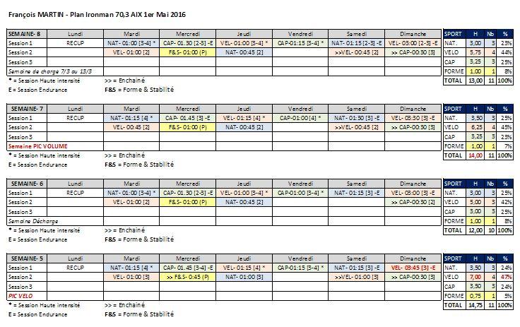 Exemple schedule 1 2