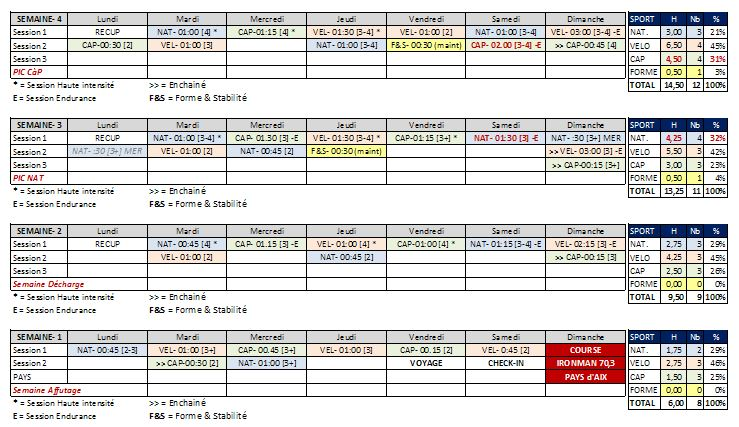 Exemple schedule 2 2